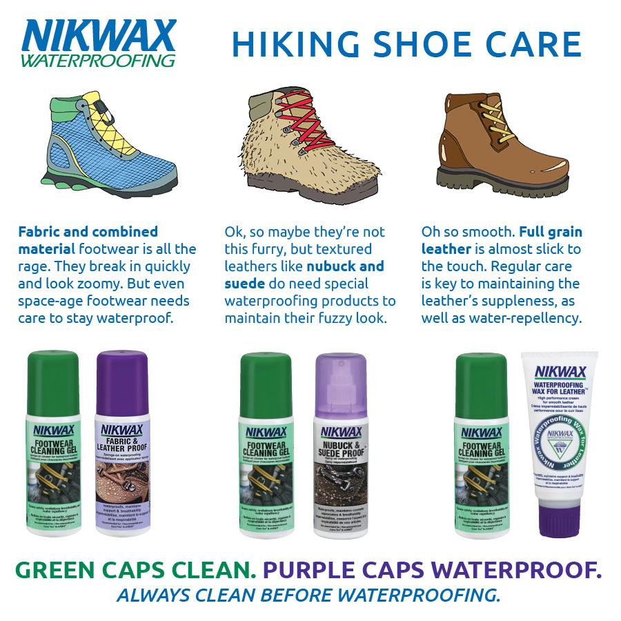 nikwax_footwear-care-chart